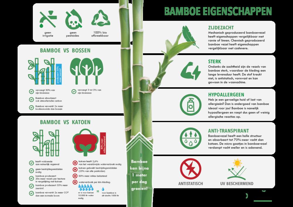 Bamboe kleding aanschaffen- de voordelen op een rijtje